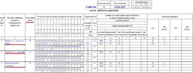 Выписка из табеля учета рабочего времени — образец и нюансы оформления