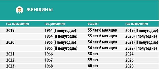 Правила заполнения и образец заявления на пенсию по старости в 2017 году