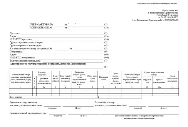 Подписание контракта заказчиком по 44-ФЗ: регламентированные сроки в зависимости от формы закупки, порядок и особенности
