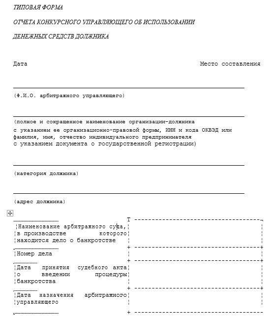 Отчет конкурсного управляющего о ходе процедуры банкротства: образец формы, структура и содержание