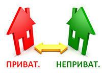 Обмен комнаты на комнату или на другую недвижимость