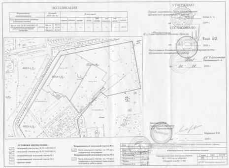 Межевание земельного участка — обязательно или нет?