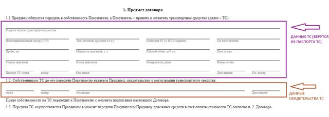 Договор купли-продажи транспортного средства: порядок оформления и бланк документа 2019 года