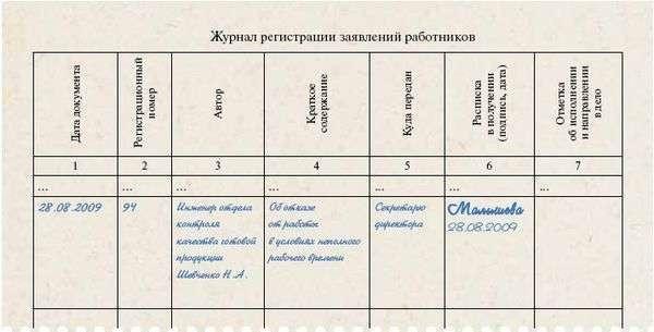 Смена фамилии в трудовой книжке. Образец для 2018 года