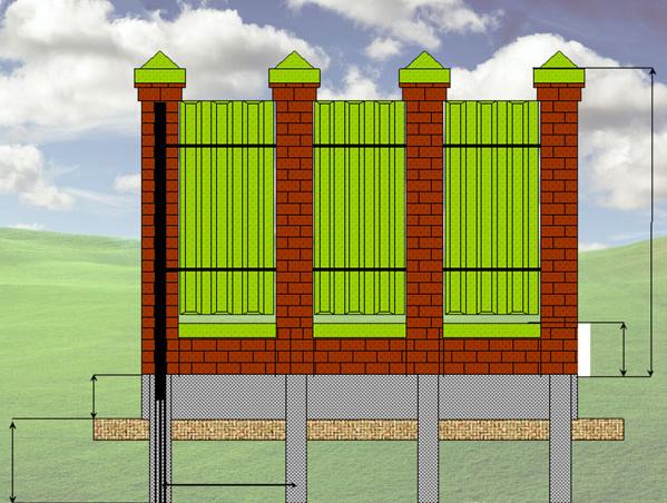 Как правильно возвести забор на участке ИЖС?