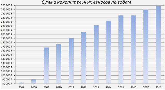 Изменения в военной ипотеке в 2019 году: индексация выплат, новый порядок включения в реестр НИС