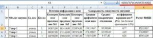 Как считать процент снижения цены контракта по 44-ФЗ: что такое понижающий коэффициент? Формула и порядок расчета