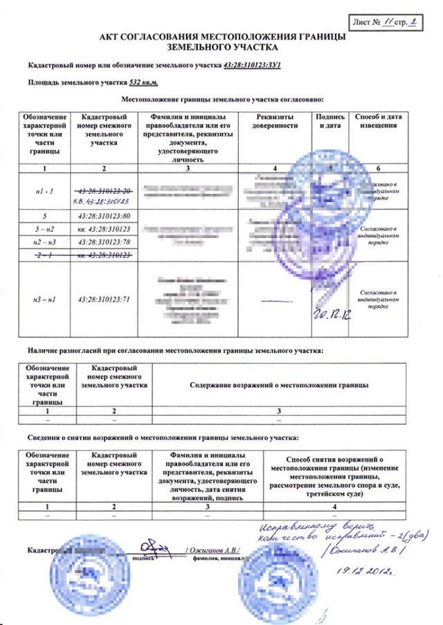 Акт согласования местоположения границы земельного участка