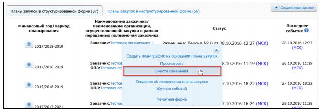 Как отменить закупку по 44-ФЗ: до и после размещения извещения в ЕИС, в плане-графике, у одного поставщика?