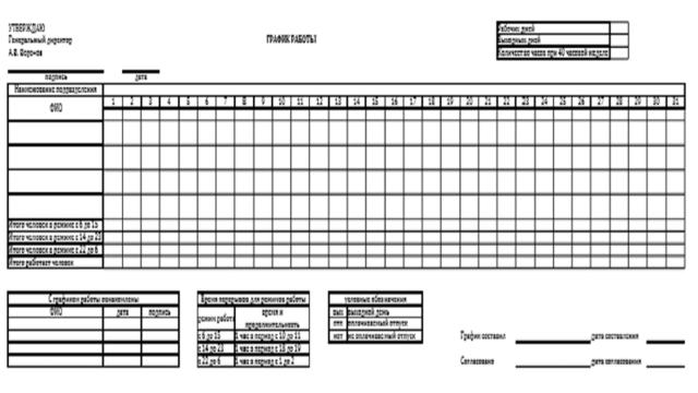 Виды графиков работы: классификация и особенности