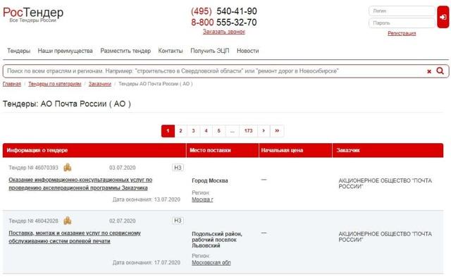 Тендеры и закупки ФГУП