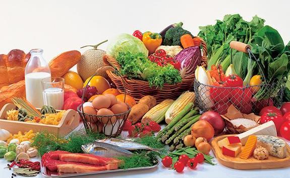 Можно ли вернуть в магазин продовольственные товары надлежащего качества? Порядок возврата испорченных продуктов питания