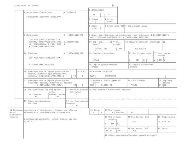 Таможенный налог на посылки в 2019 году: изменения в лимитах суммы и массы беспошлинного ввоза товаров