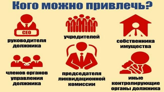Привлечение к субсидиарной ответственности без процедуры банкротства: порядок действий и необходимые документы