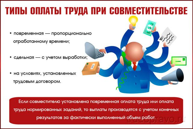 Особенности работы по внешнему совместительству по ТК РФ?