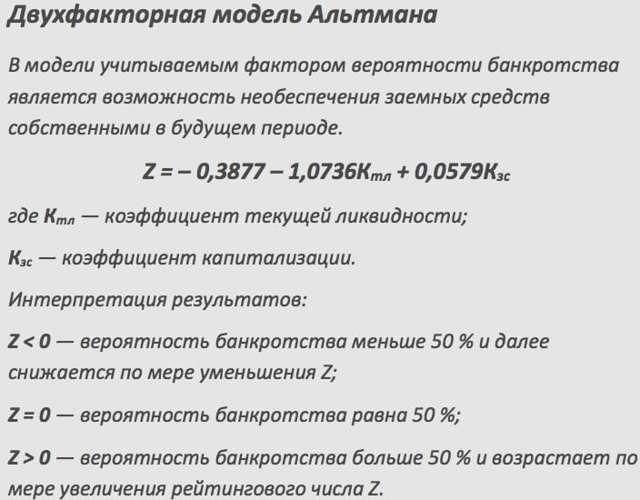 Прогнозирование вероятности банкротства по модели Зайцевой: формула расчета, особенности