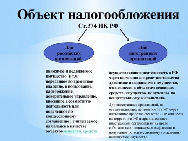 Постановление Правительства РФ №354 с последними изменениями на 2019 год: нововведения в расчетах стоимости отопления, формулы