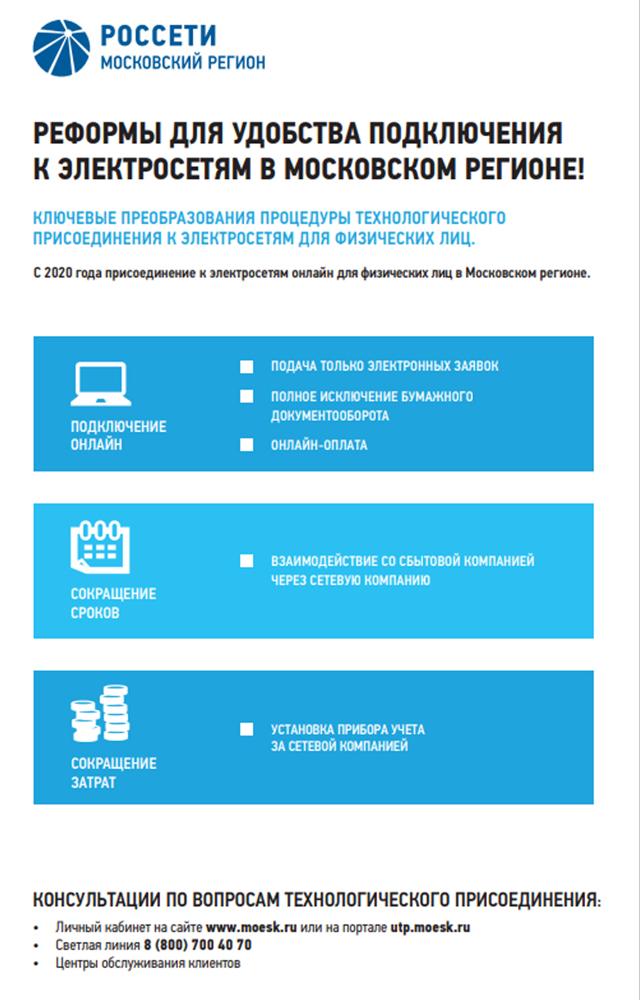Постановление Правительства РФ №861: изменения на 2019 год, порядок подачи заявки, документы, сроки рассмотрения