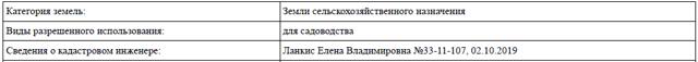 Как узнать категорию земельного участка? Заказ выписки из ЕГРН