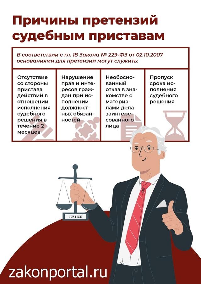 Жалоба в прокуратуру на бездействие судебных приставов: образец документа, порядок и сроки подачи