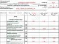 Ответственность ликвидатора при ликвидации ООО: его полномочия и обязанности