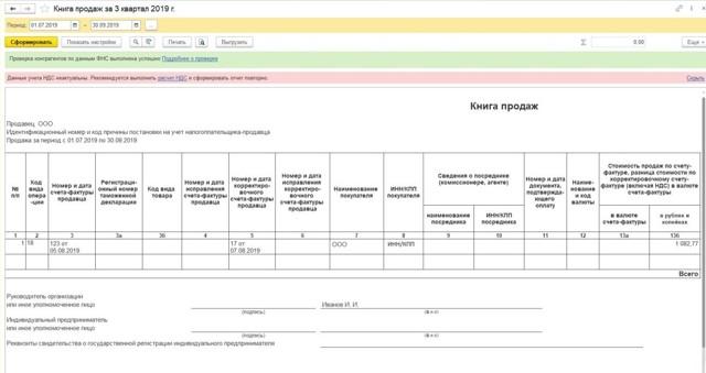НДС при возврате товара поставщику в 2019 году: оформление корректировочных документов