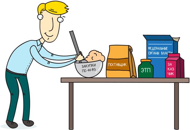 Централизованная и децентрализованная закупки по 44-ФЗ: преимущества и недостатки, порядок проведения