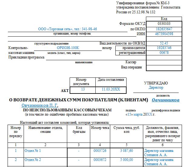 Оформление акта возврата денежных средств по кассовому аппарату: образец бланка и сопутствующие документы